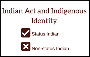 Indian Act and Indigenous Identity (1)-673158-edited.png