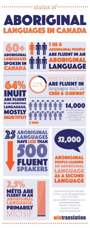 aboriginal_infographic-951401-edited.png